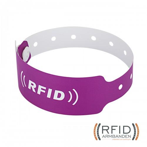 RFID Armband PVC 1.1