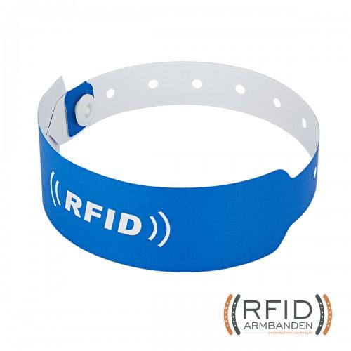 RFID Armband PVC 3.1