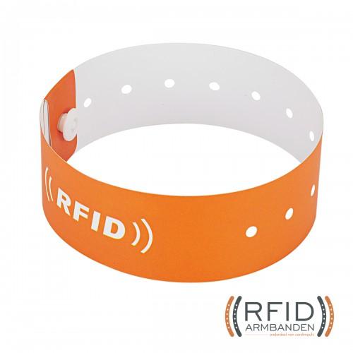 RFID Armband PVC 5.1